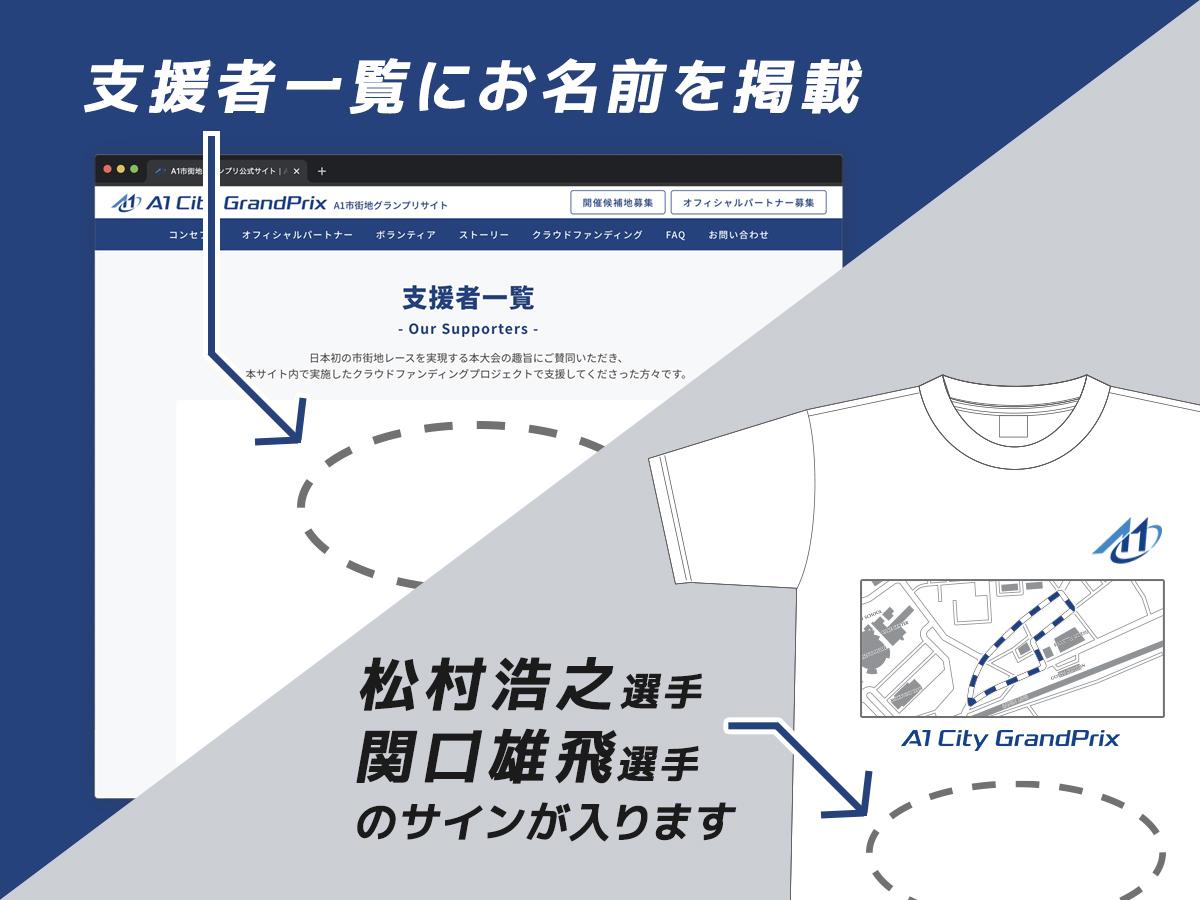 A1市街地グランプリGOTSU2020のクラウドファンディング2万円プラン